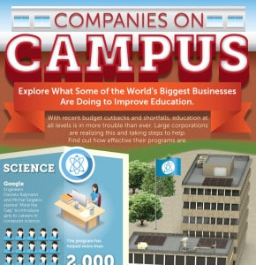 businessoncampus-fb